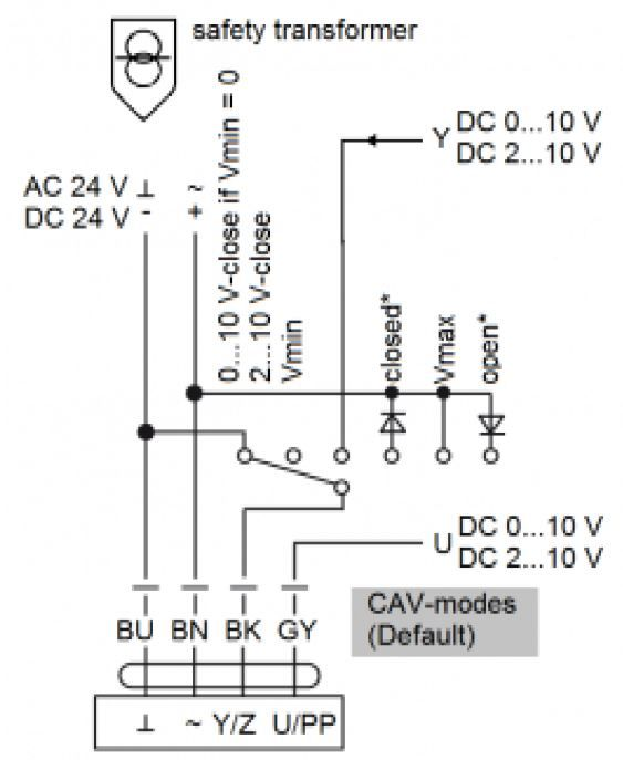vav hvac diagram